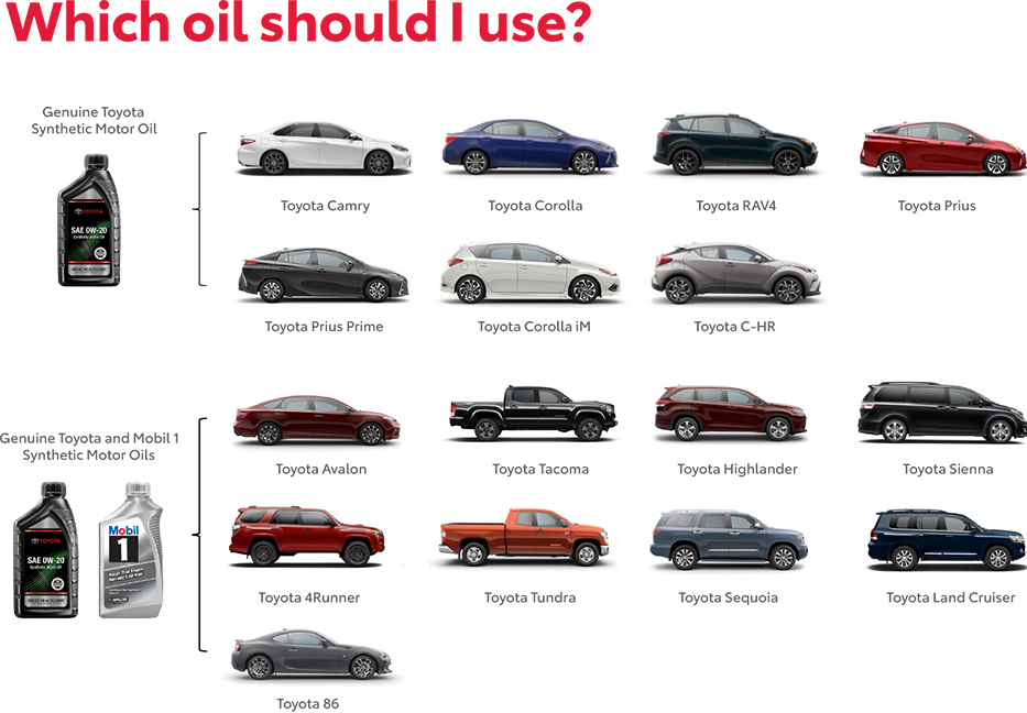 Which Oil Should You use? Contact Spitzer Toyota for more information: 412.717.3239